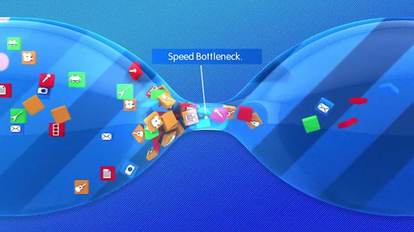 network speed bottleneck