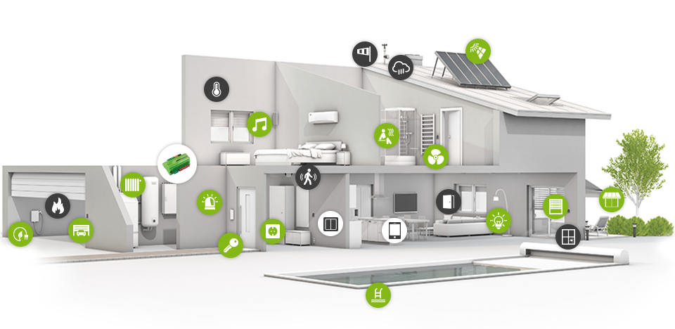 Home Automation Planning